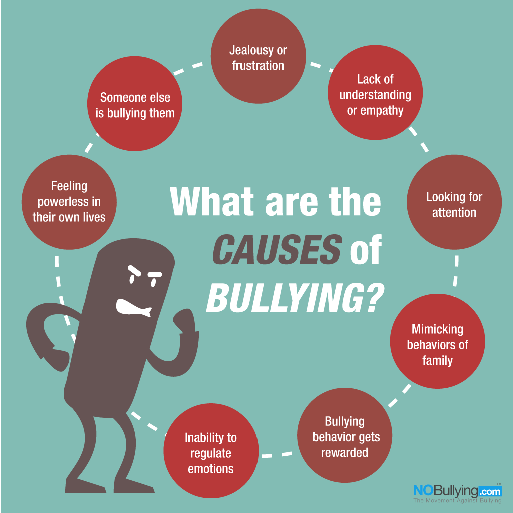 stop bullying — steemit