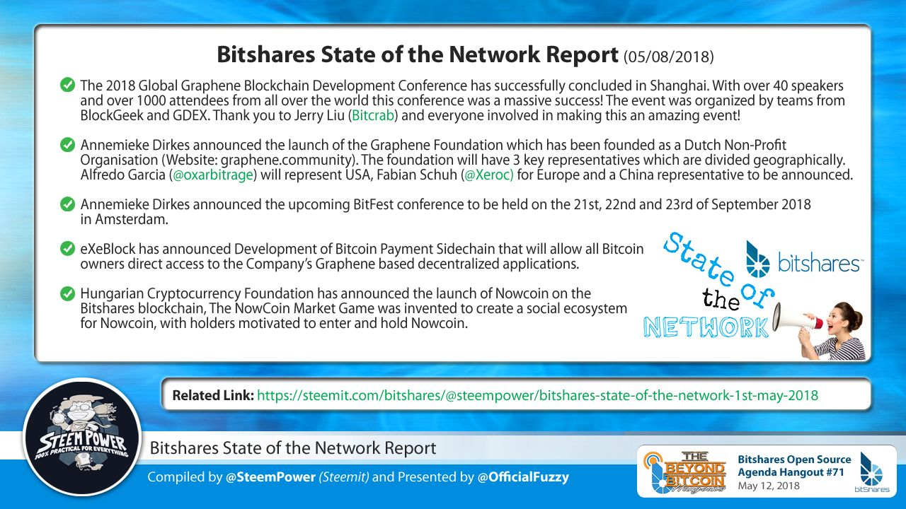 Bitshares-Speakers-SteemPower-BTS-State-of-the-Network.jpg