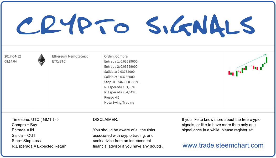 signals trading cryptocurrency