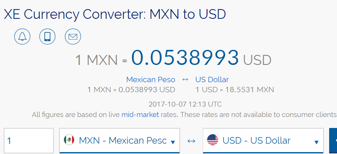 Xe Convert Mxn Usd Mexico Peso To United States Dollar