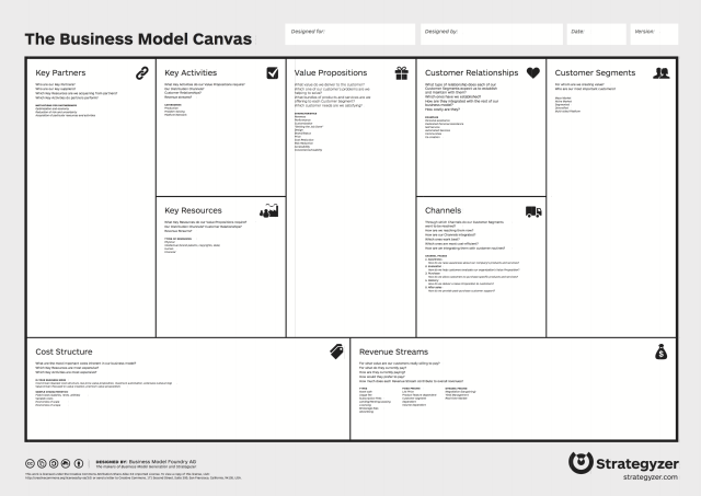 Business model canvas template for google spreadsheet steemit business model canvas 640px businessmodelcanvasg accmission Images