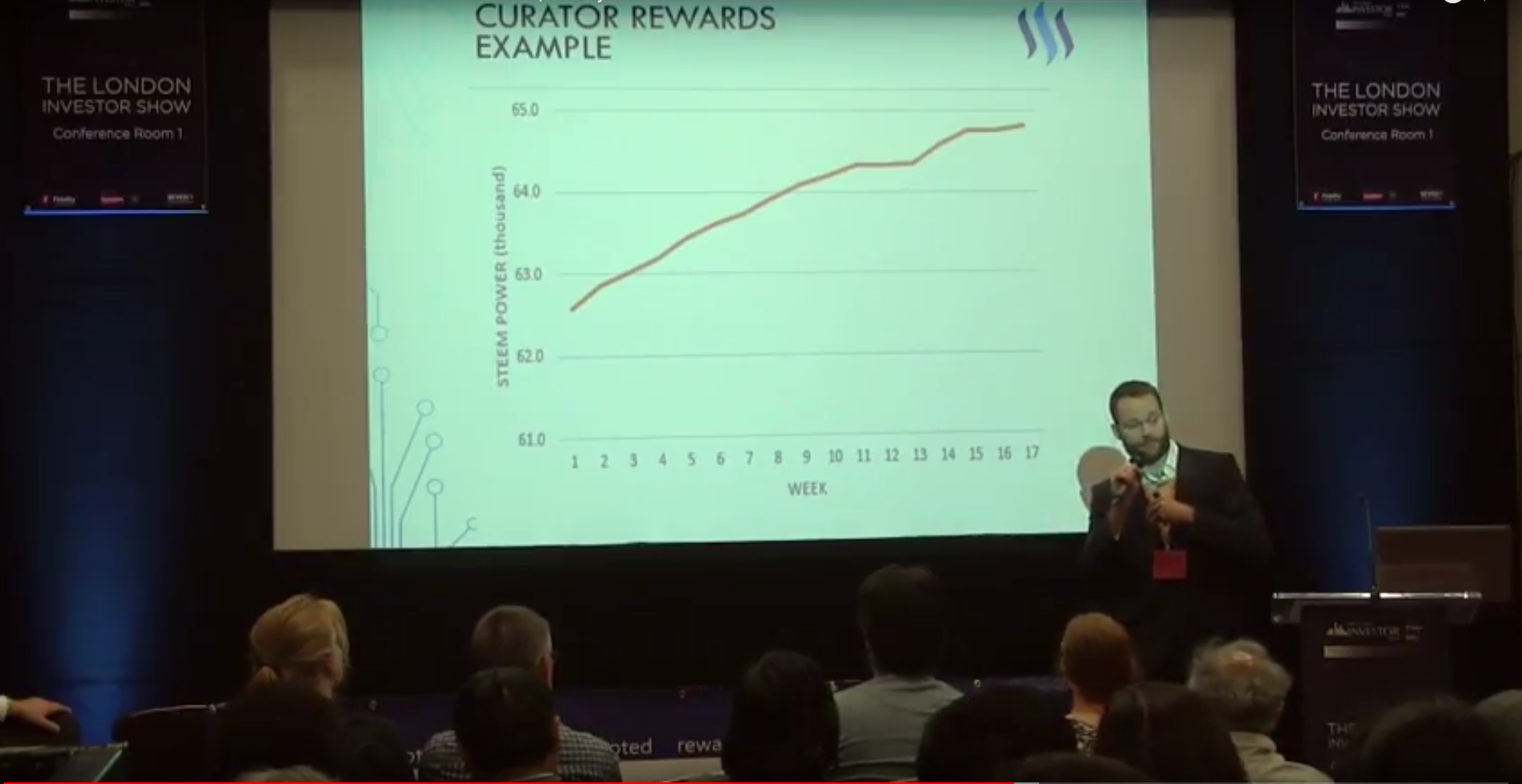 starkerz presenting steem at London Investors Show 2017 Promo-steem.png