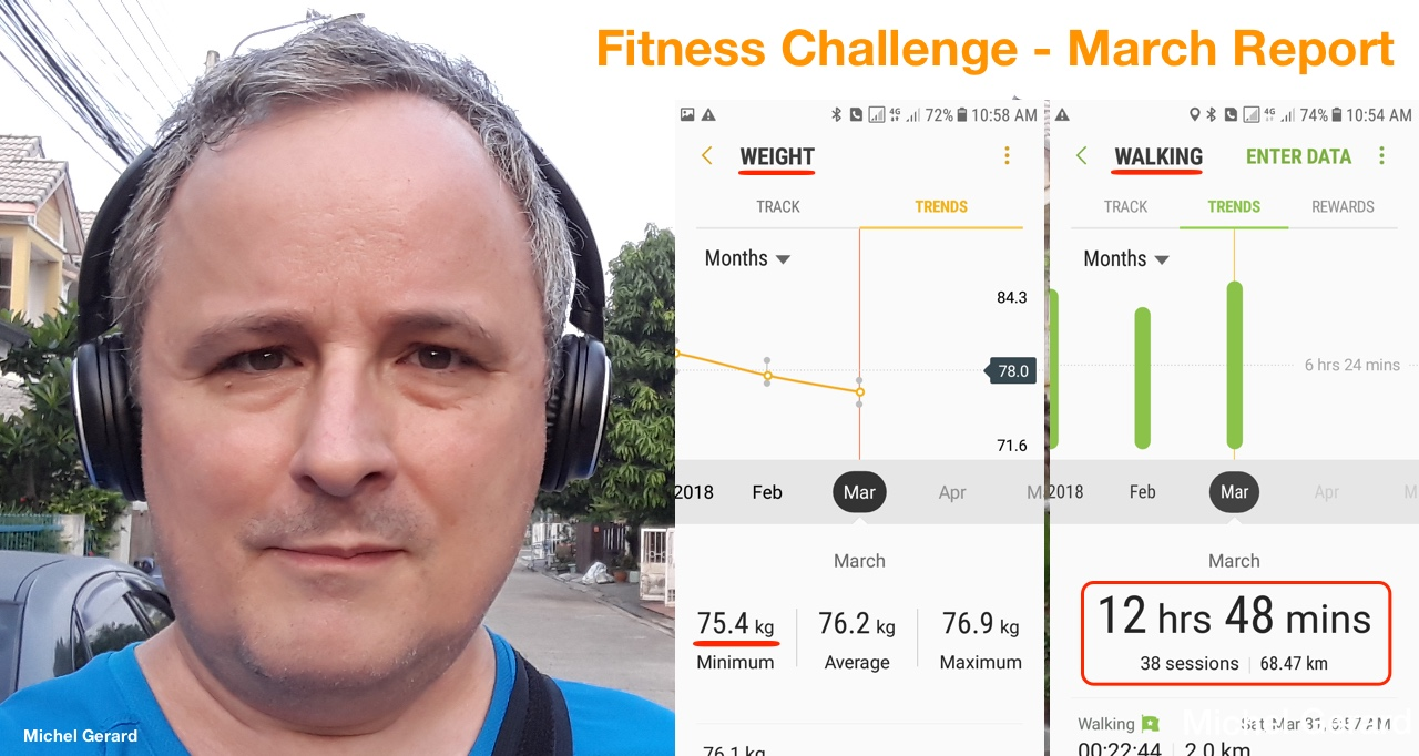 Fitness Challenge - March Report
