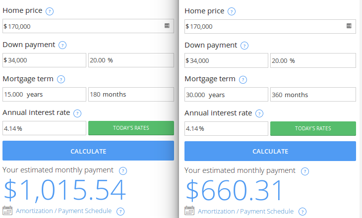 Bankrate Screen Shot 15 Year Vs 30 Year Loan