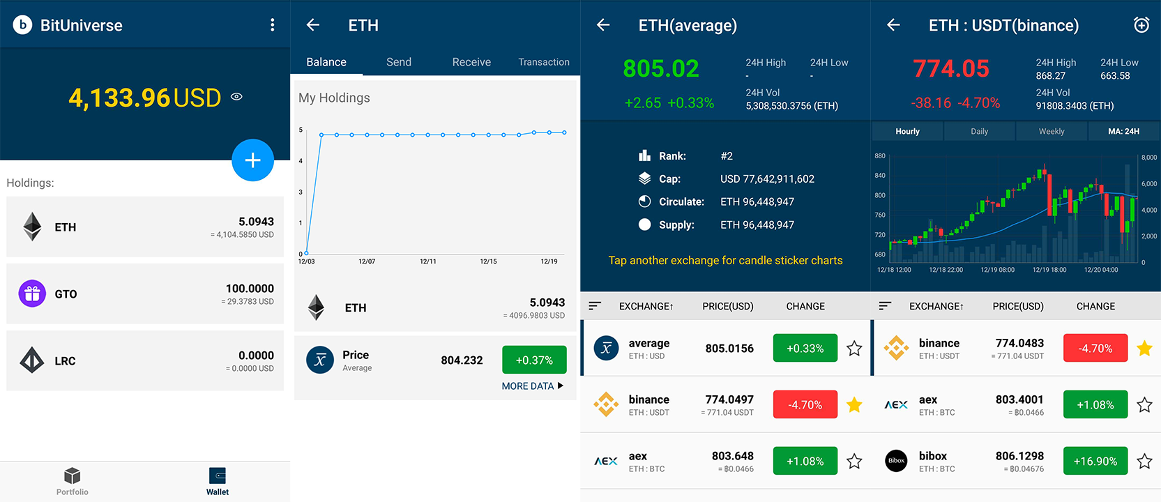 best live cryptocurrency charts android