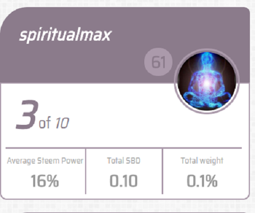 max percentage weight.png