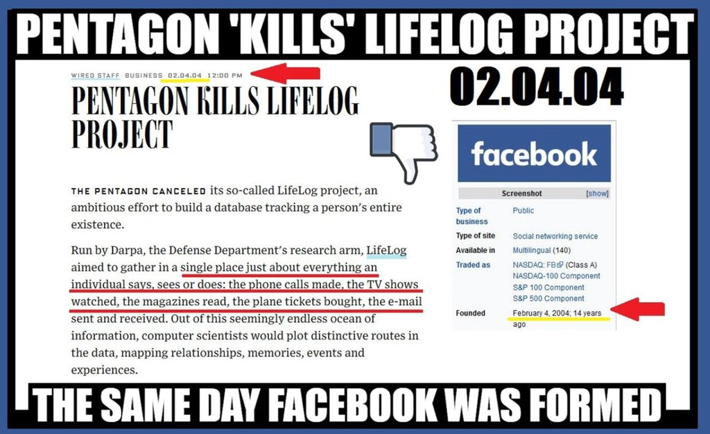 Image result for lifelog facebook