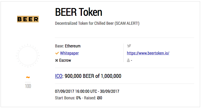 Actual crowdsales   ICO Tracker.png