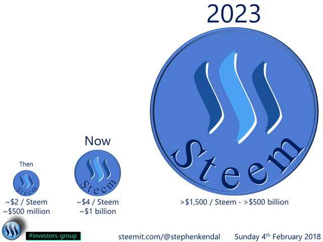 Steem Token Growth.png