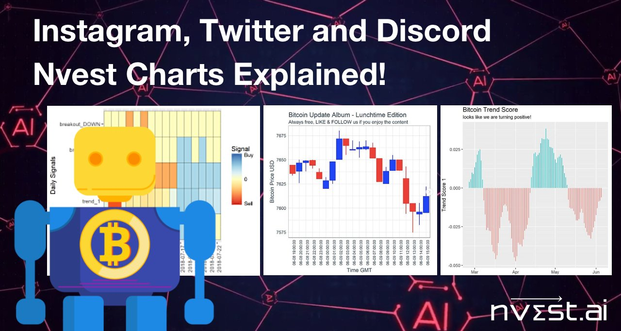 Instagram, Twitter and Discord Nvest Charts Explained!