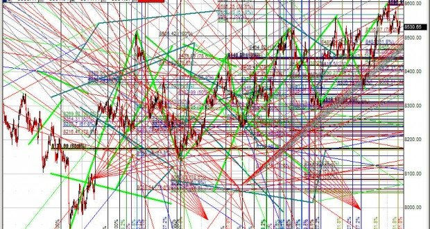 Technical Analysis Vs Fundamental Analysis  Steemit